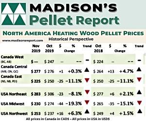 Madison's Pellet