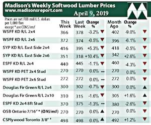 Madisons lumber report