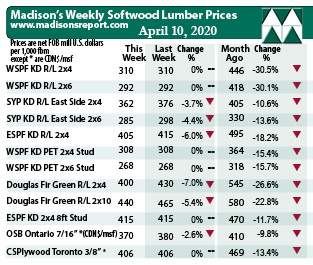 Madisons Lumber Report