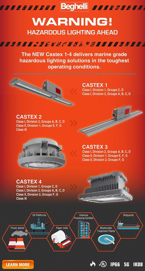 Beghelli: Introducing the Hazardous Castex 1-4